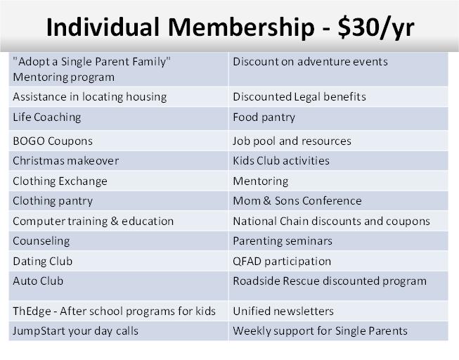 Individual_Membership